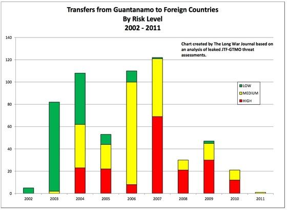 GTMO-Transfers.jpg