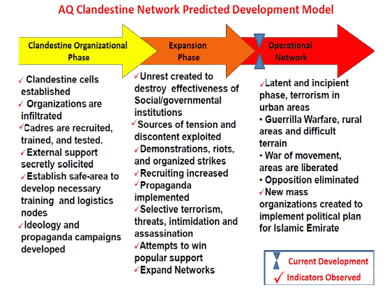 AQ-Clandestine-Network-Model.jpg