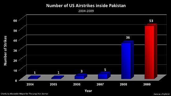 strikes_2004-2009%20%281-4-10%29-thumb1.jpg