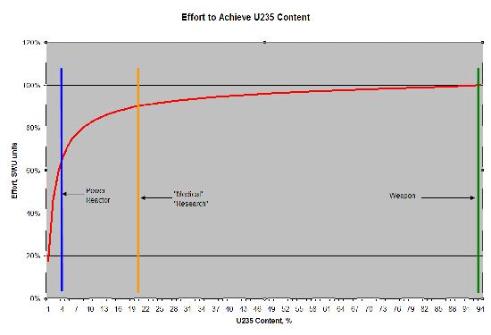 U%20Effort-thumb.png