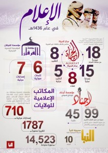 15-11-23 Infographic on IS media