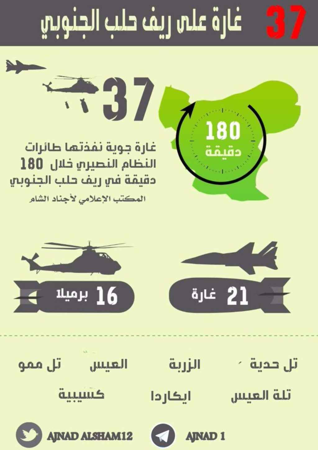 16-05-05 Ajnad al Sham infographic on bombings