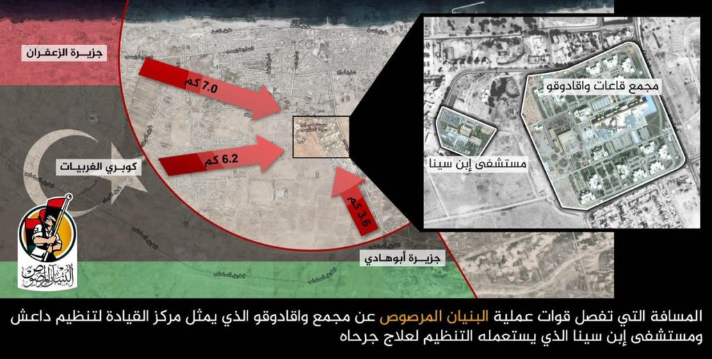 16-06-09 Map showing important sites inside Sirte including Ibn Sina Hospital