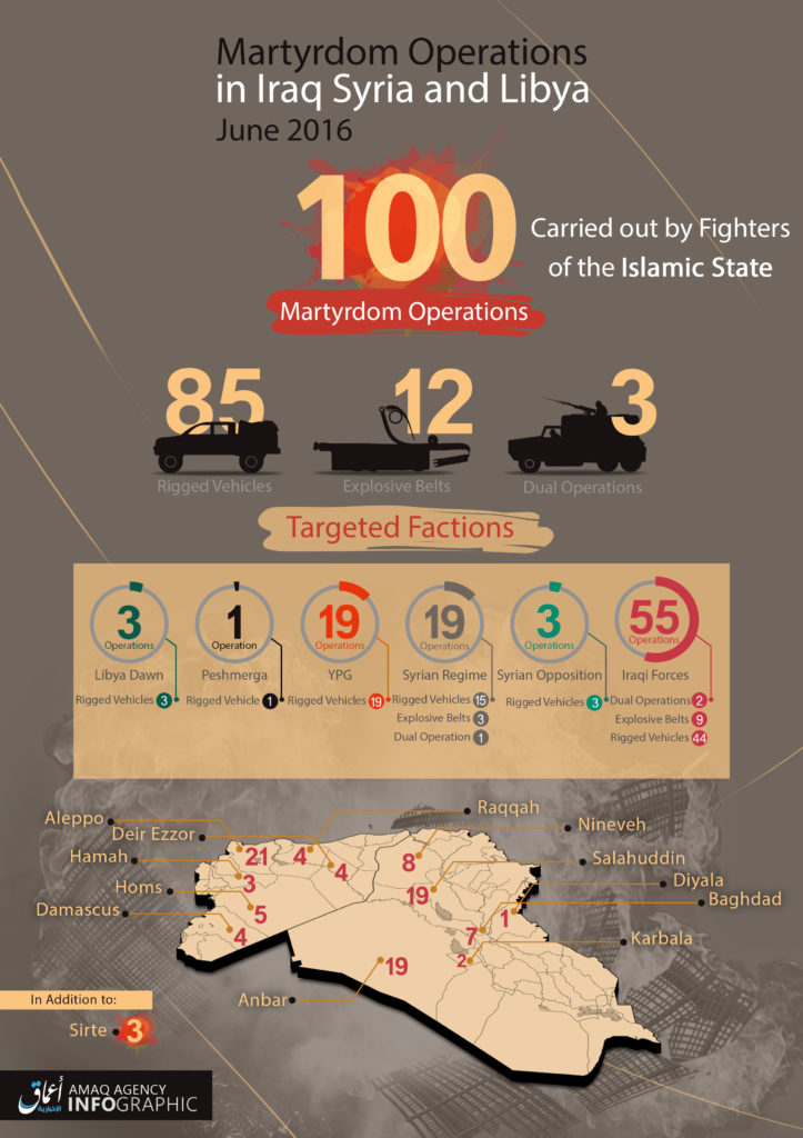 16-07-01 IS Martyrdom operations in Iraq Syria & Libya in June 2016
