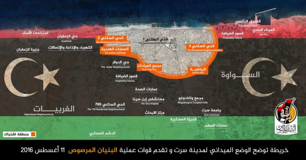 16-08-11 Infographic of ground controlled in Sirte