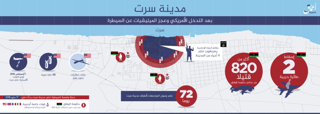16-08-14 Amaq (IS) claims to still control 4 neighborhoods in Sirte Libya