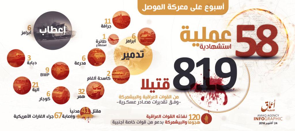 16-10-24-battle-of-mosul-first-week-arabic