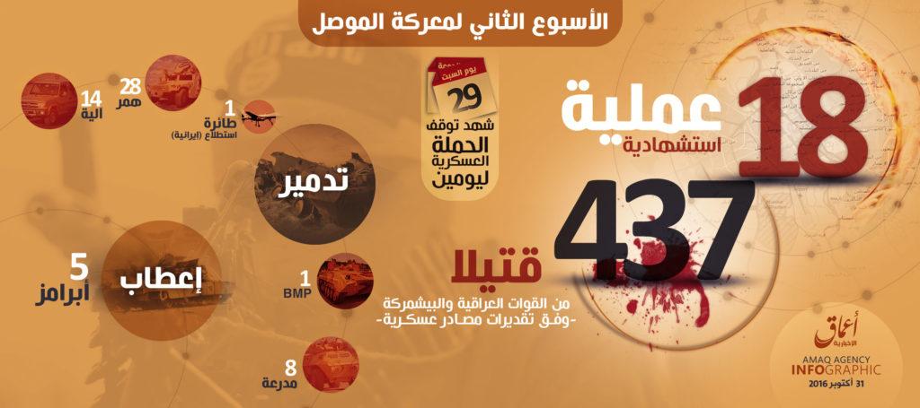 16-10-31-is-martyrdom-operations-2nd-week-battle-of-mosul