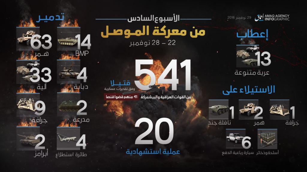 16-11-29-20-martyrdom-operations-6th-week-of-battle-of-mosul