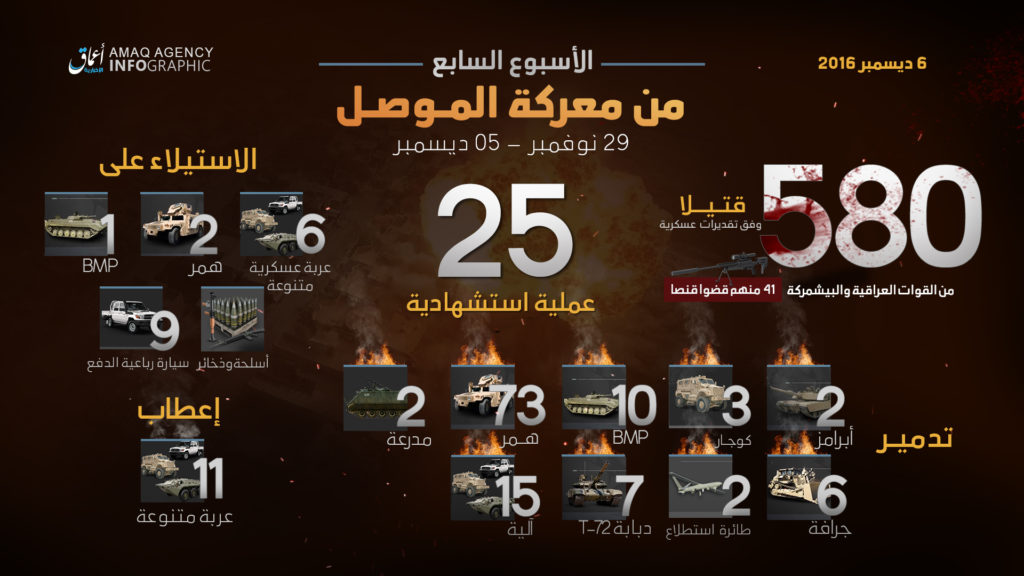 16-12-06-25-martyrdom-operations-7th-week-of-battle-of-mosul