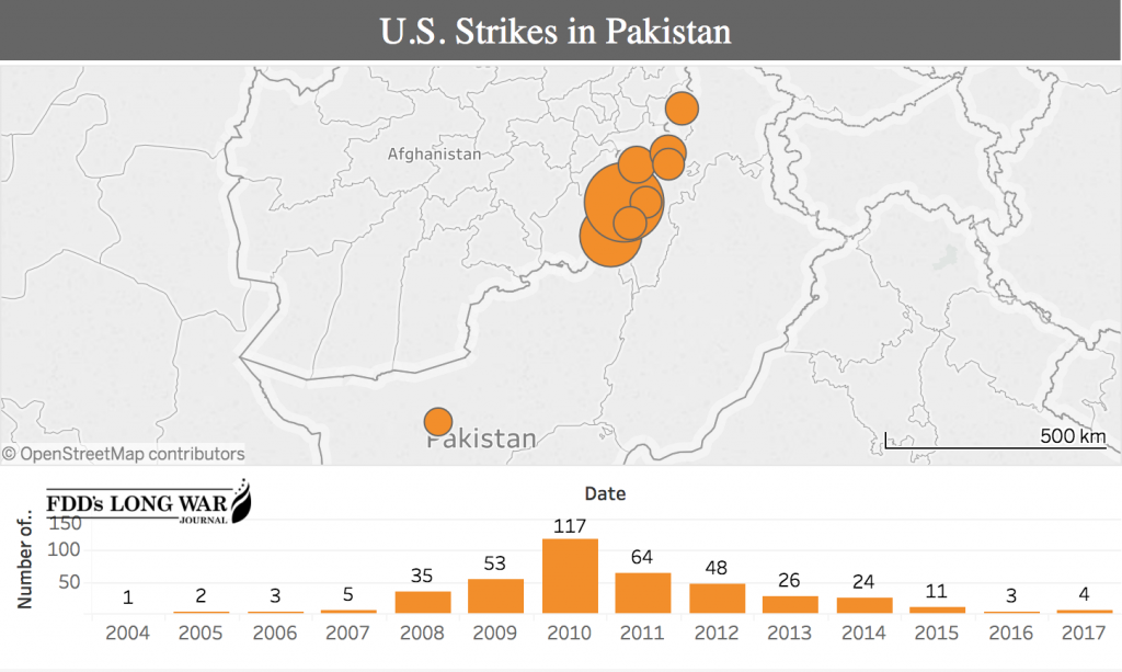 US Releases Report On Civilians Killed In Drone Airstrikes Drone